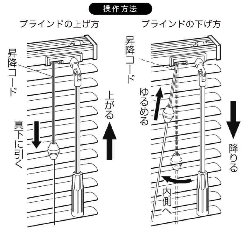 ブラインドの昇降方法 コード&ロッド式