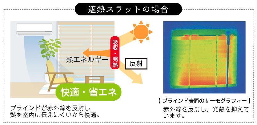 遮熱ブラインドと非遮光ブラインドの比較