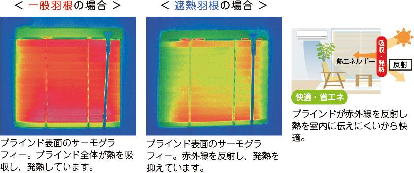 遮熱加工ブラインドの比較