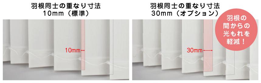 タテ型バーチカルブラインド羽根の重なり比較