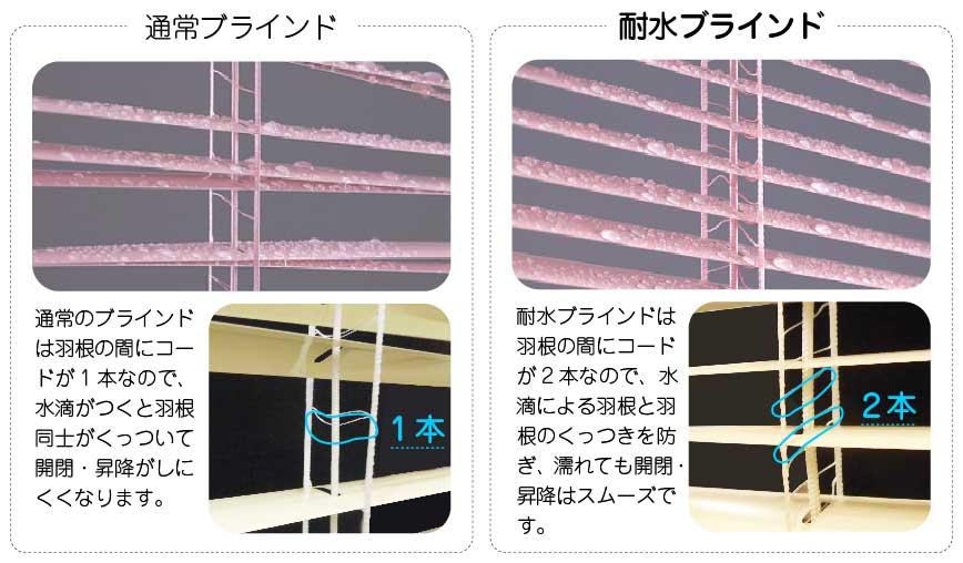 キッチンや浴室におすすめの耐水ブラインドの機能